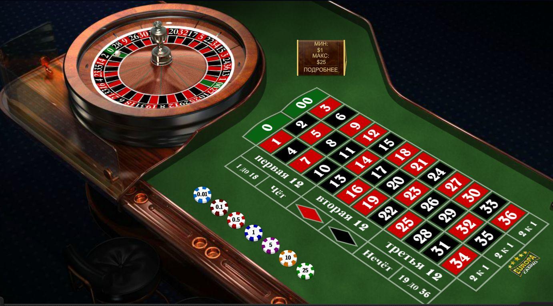 казино в турниры онлайн