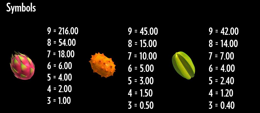 Общий дизайн и основная информация о слоте Fruit warp