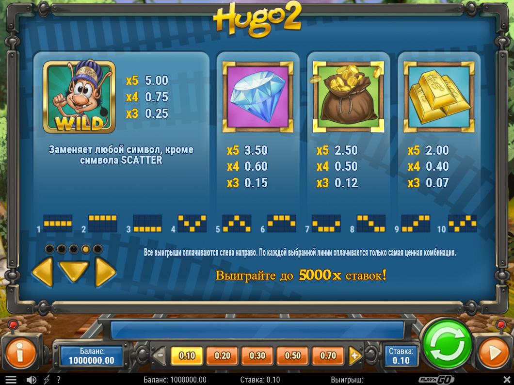 Бонусные функции игрового автомата Hugo 2