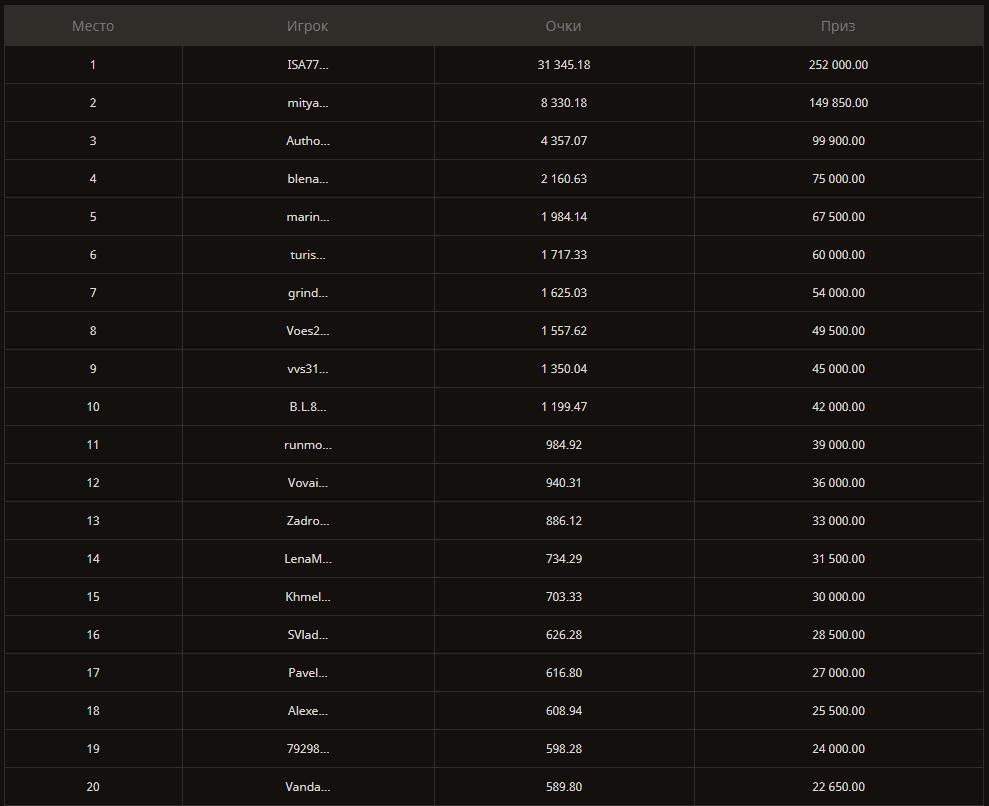 Ежедневные турниры в казино Плейфортуна
